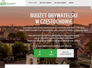 Tysiąc wniosków z propozycjami do realizacji w nowym Budżecie Obywatelskim