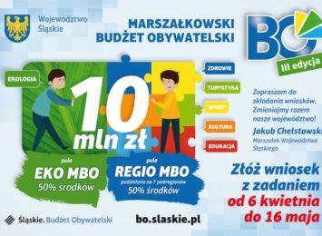 Rusza III edycja Marszałkowskiego Budżetu Obywatelskiego