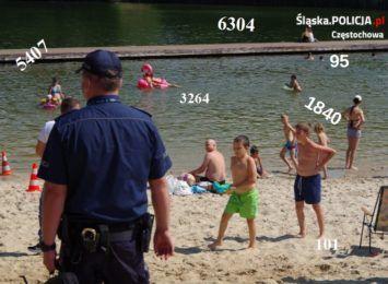Statystyki częstochowskiej policji za wakacje